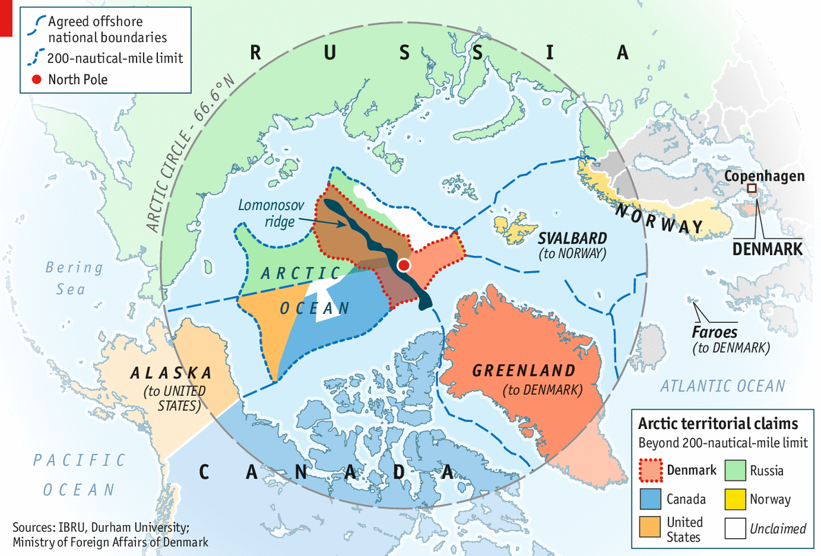 Artic territorial claims